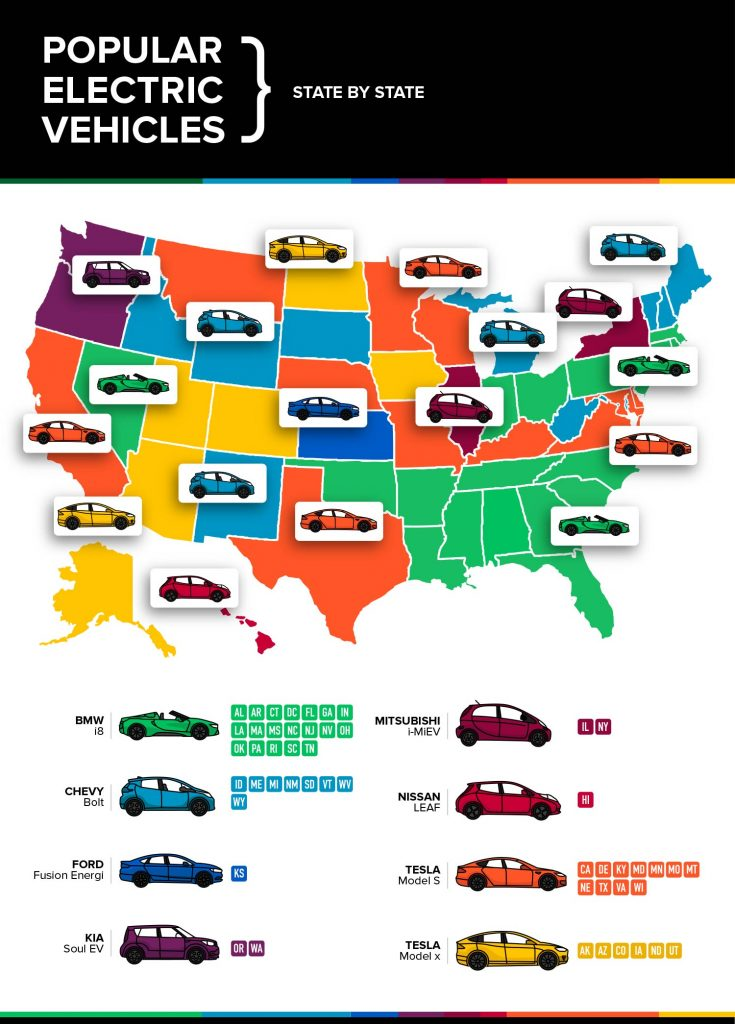 most popular electric vehicles by state